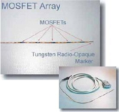 Array MOSFET